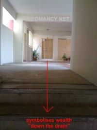 Main door facing an open staircase