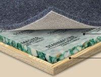 Carpet Padding | Buy Carpet Pad Wholesale Direct Prices