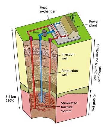 GeothermalWorldWide