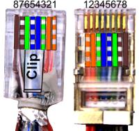 Kategorie 5 CAT5 Verkabelung Twisted Pair Ethernet Gigabit ...