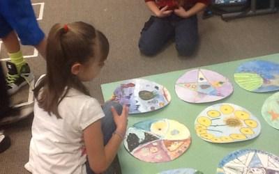 Anastasis Academy: A Fresh Approach toSchool