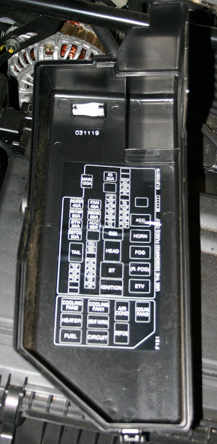 Mazda 6 Fuse Box Diagram Wiring Diagram