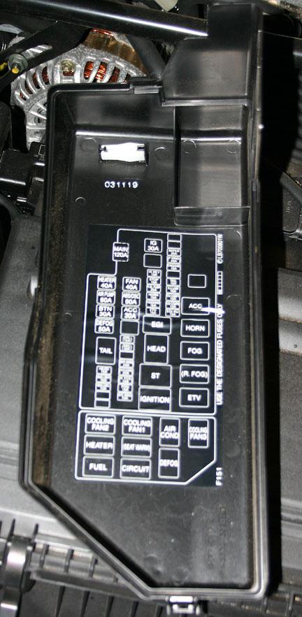 mazda rx8 interior fuse box