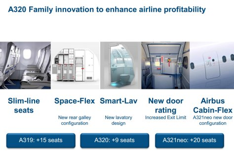 A320-Improvements