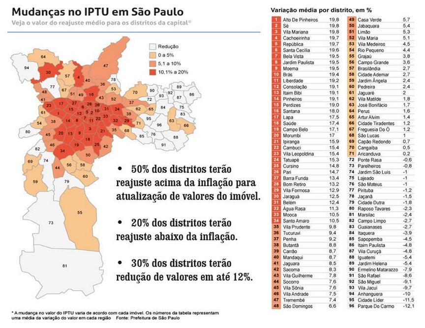 Iptu Mapa São Paulo Haddad