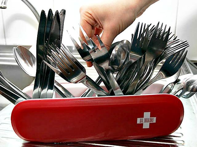 Swissarmius: Your Customized Ultimate Multi-tool