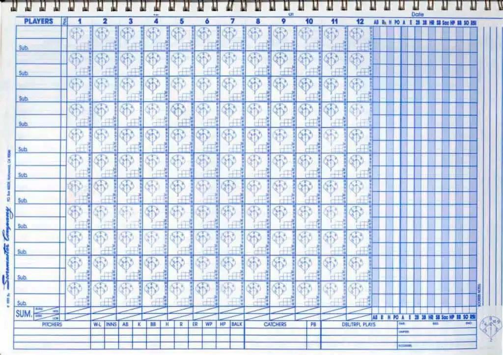 8+ Printable Baseball Scorecard Templates - Excel Templates