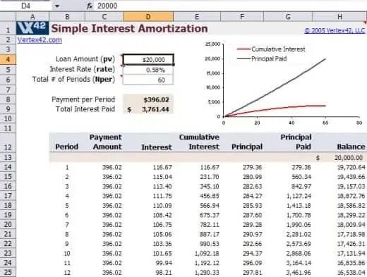 Amortization Schedule In Excel Bond-Amortization-Calculator-V-1 0 - amortization calculator excel