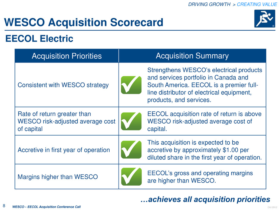 Acquisition strategy summary Custom paper Service djcourseworkkayd - acquisition strategy