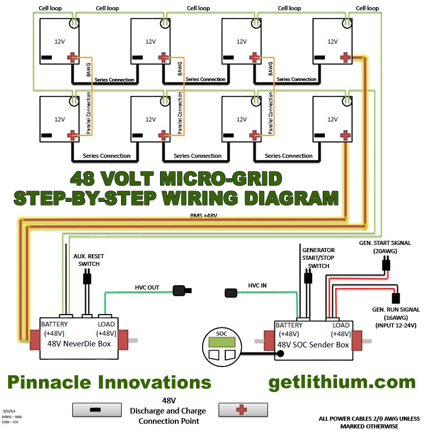 48v Solar Wiring Diagram Schematic Diagram Electronic Schematic
