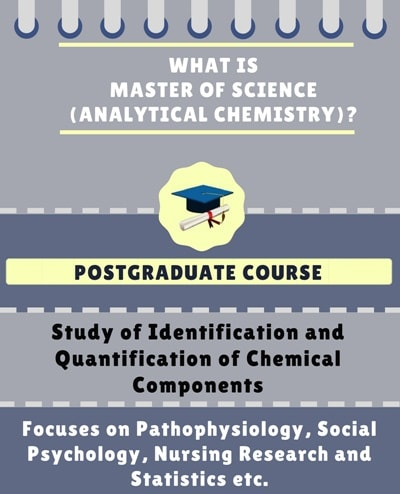 Master of Science MSc (Analytical Chemistry) Course Details