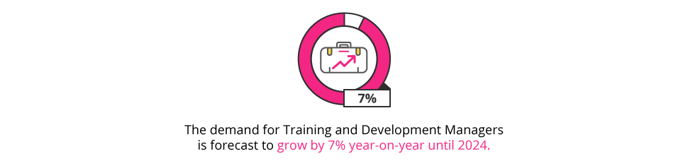 How To Become A Training And Development Manager - Career Advice
