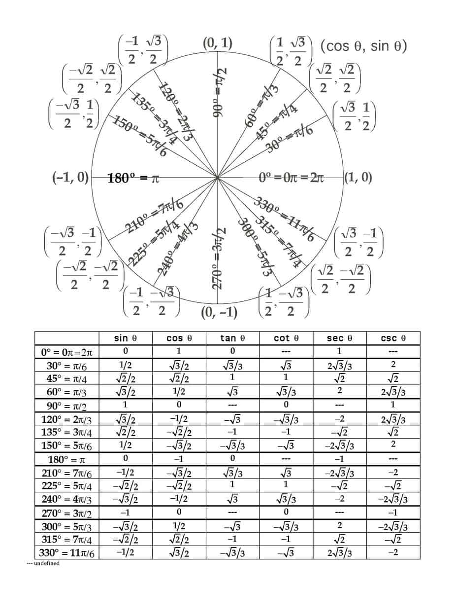 E D A Fa B Bc D Ab Ff Math Graphic Organizers Measurement Conversions together with A as well Unit Circle Chart Template as well B F C B A De C Bd D Ab further  on 4 tips help 5th graders convert measurement units