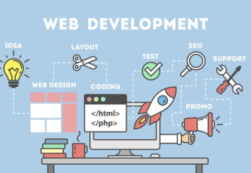 Web Developer Jobs - Average Salary, Job Description  Vacancies - web designer job description