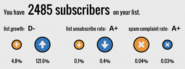 NewsletterDirectory.co | Infographic-2