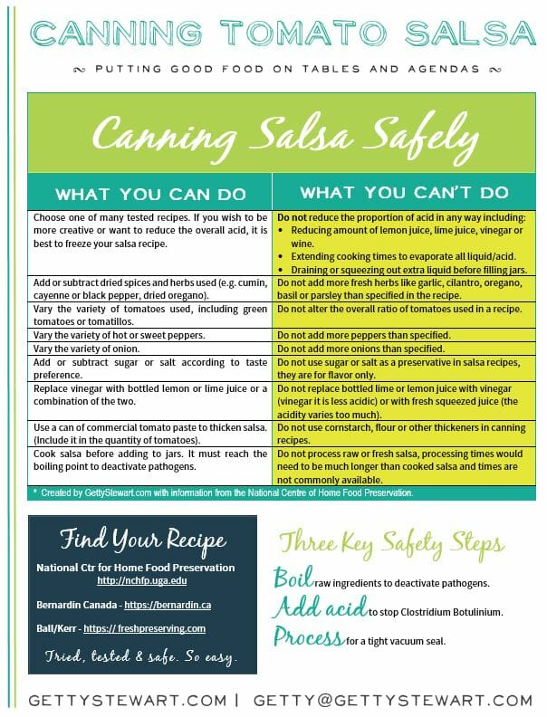 How to Can Salsa Safely - Hot Water Bath Canning - GettyStewart