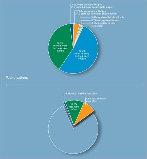 marketing report sample - Goalblockety - Marketing Report Sample