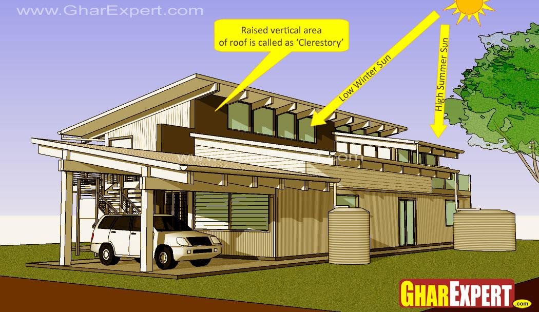 clerestory roof