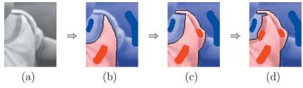 segmentation-accuracy