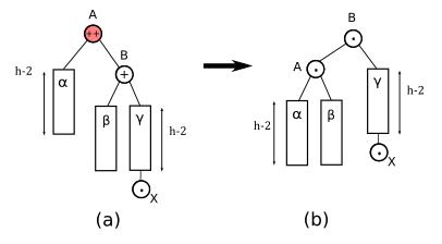 rotate-left
