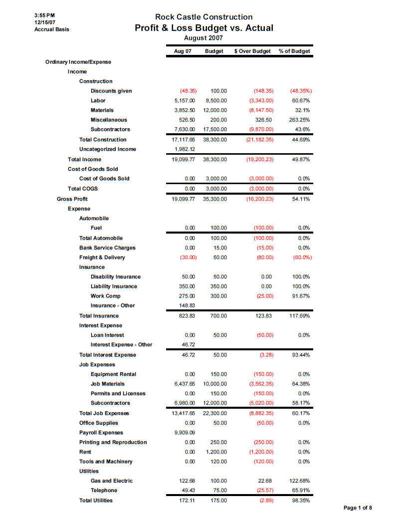 sample of monthly financial report