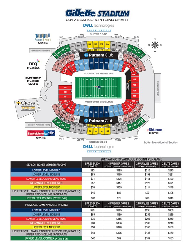 Seating Chart Gillette Stadium Concert Elcho Table