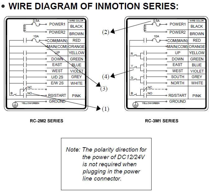rc wire diagram