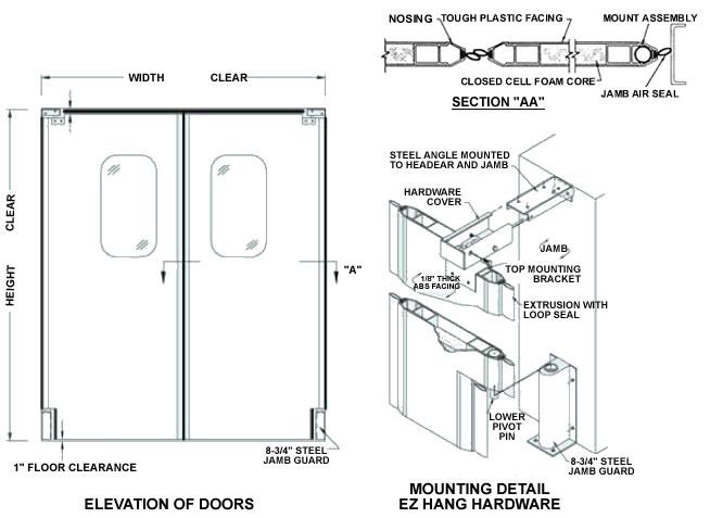 Door Specifications ...  sc 1 st  Sanfranciscolife & Door Specifications - Sanfranciscolife