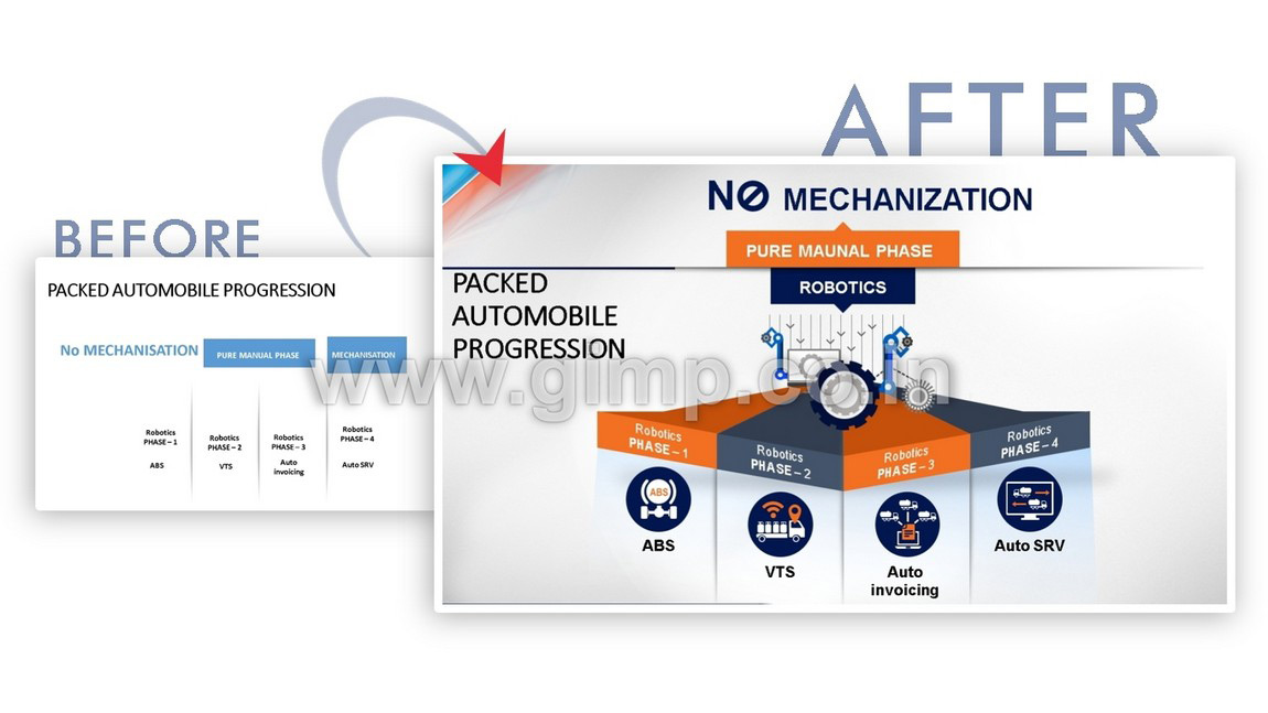PPT Improvement and Power Point Slide Designs by PowerPoint Design - power point slide designs