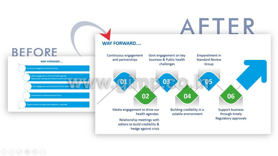 PPT Improvement and Power Point Slide Designs by PowerPoint Design