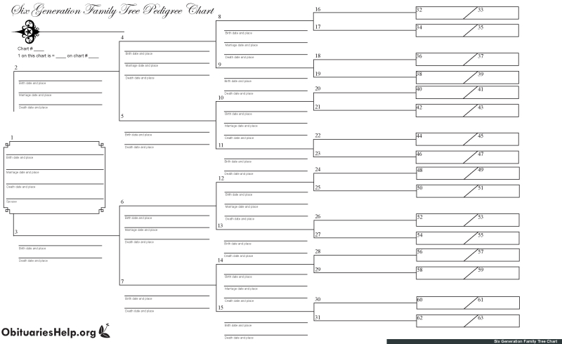 family chart template