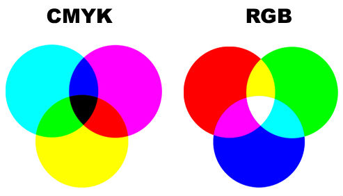 CMYK to RGB - RGB, CMYK, HEX online color code converter