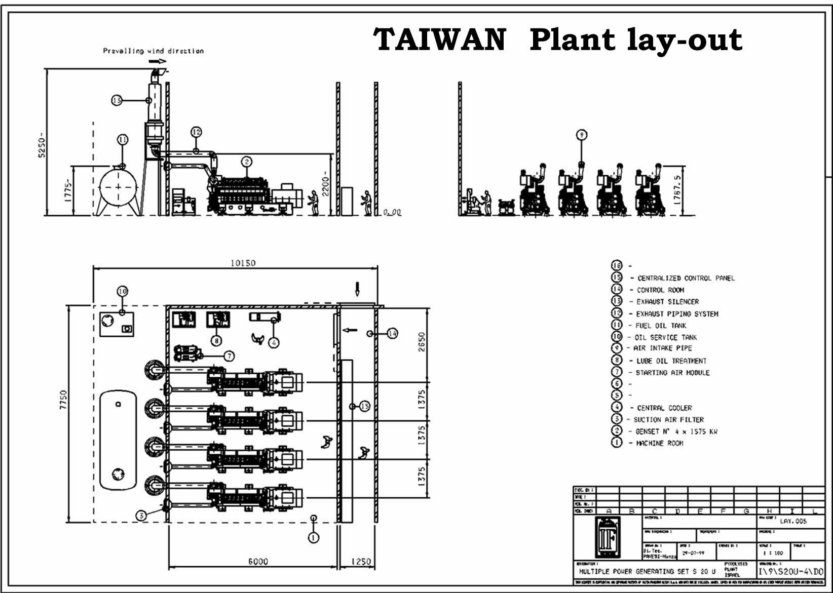 diesel power plant flow diagram