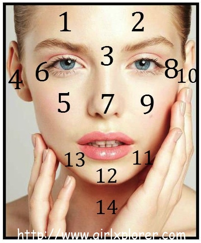 What is Your Acne Telling You Whats Causing Your Breakout? What is your acne telling you? How to get rid of acne? decode your acne causes of acne Acne Treatments Acne scars Acne