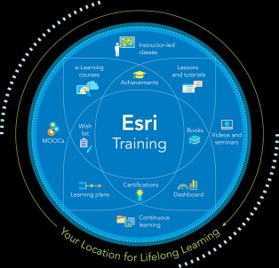 The new Esri Training website will combine a vast collection of self-paced e-Learning resources with an engaging learning experience that ArcGIS users and lifelong learners will love. Credit: Esri