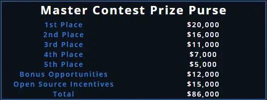 master-contest-prize
