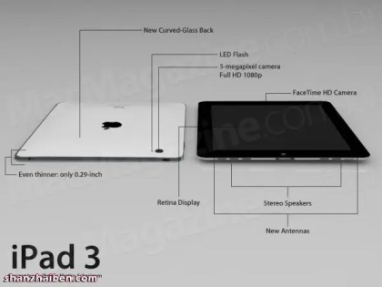 details of ipad 3 updates,ipad 3 lg screen,7-inch ipad 3