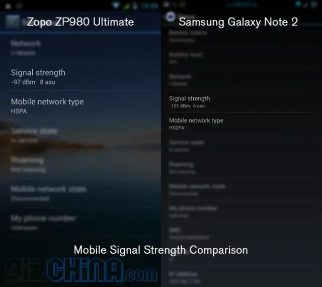 Zopo ZP980 Ultimate signal