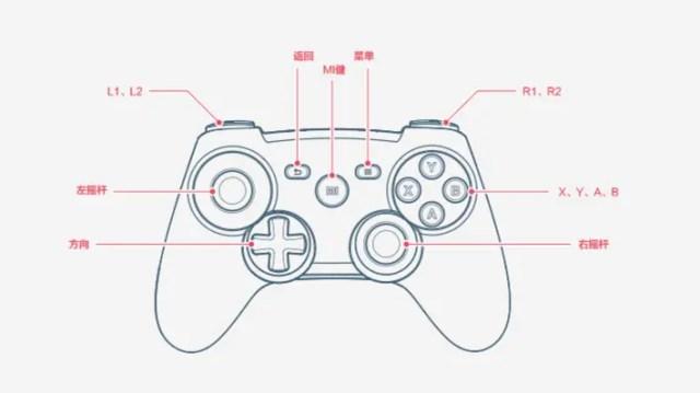 Xiaomi-Bluetooth-game-controller-3