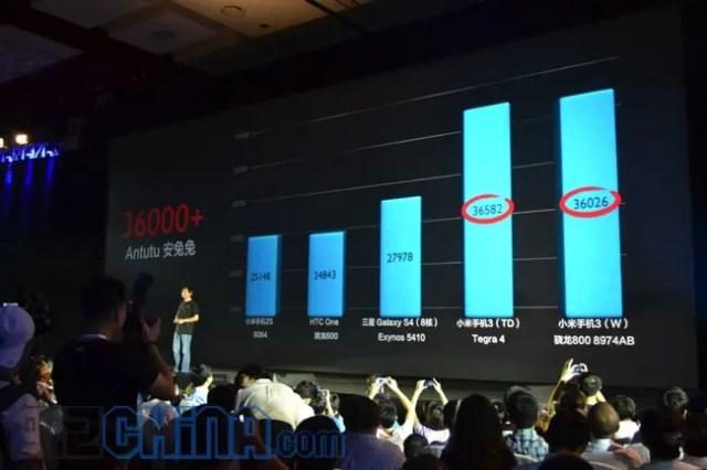 antutu Xiaomi Mi3 Everything you need to know!