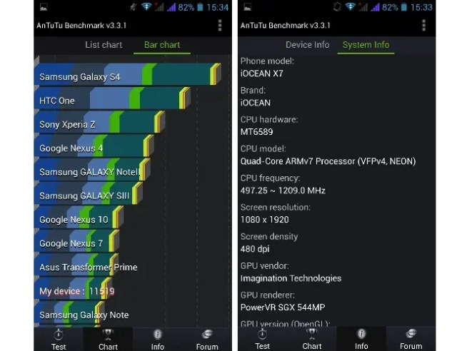 iocean x7 youth antutu Reader hands on: iOcean X7 Youth