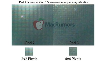 ipad 2 ipad 3 pixels 10 Things we know about the iPad 3 (sort of)