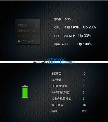 meizu mx2 specification