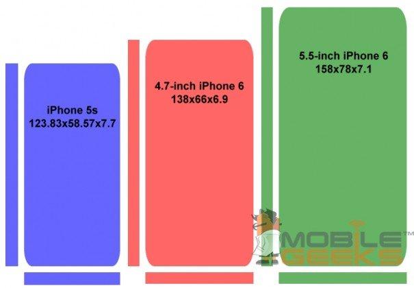 iPhone 6 comparison with LG G3, LG G Pro 2, HTC M8, Galaxy ...
