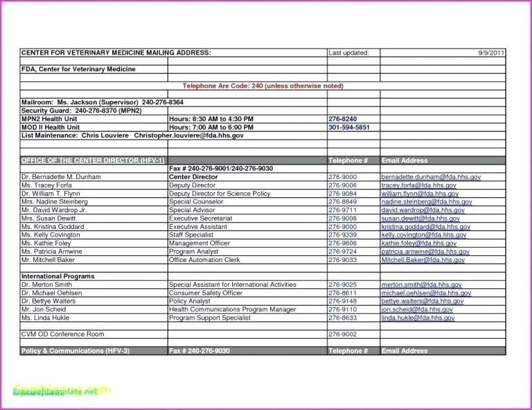 Customer Complaint Analysis Report format - Glendale Community