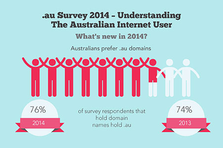 AR_Survey_Infographic_2014_451x300px6