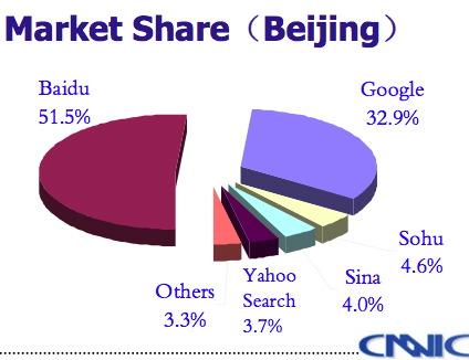 china_search_cnnic.jpg