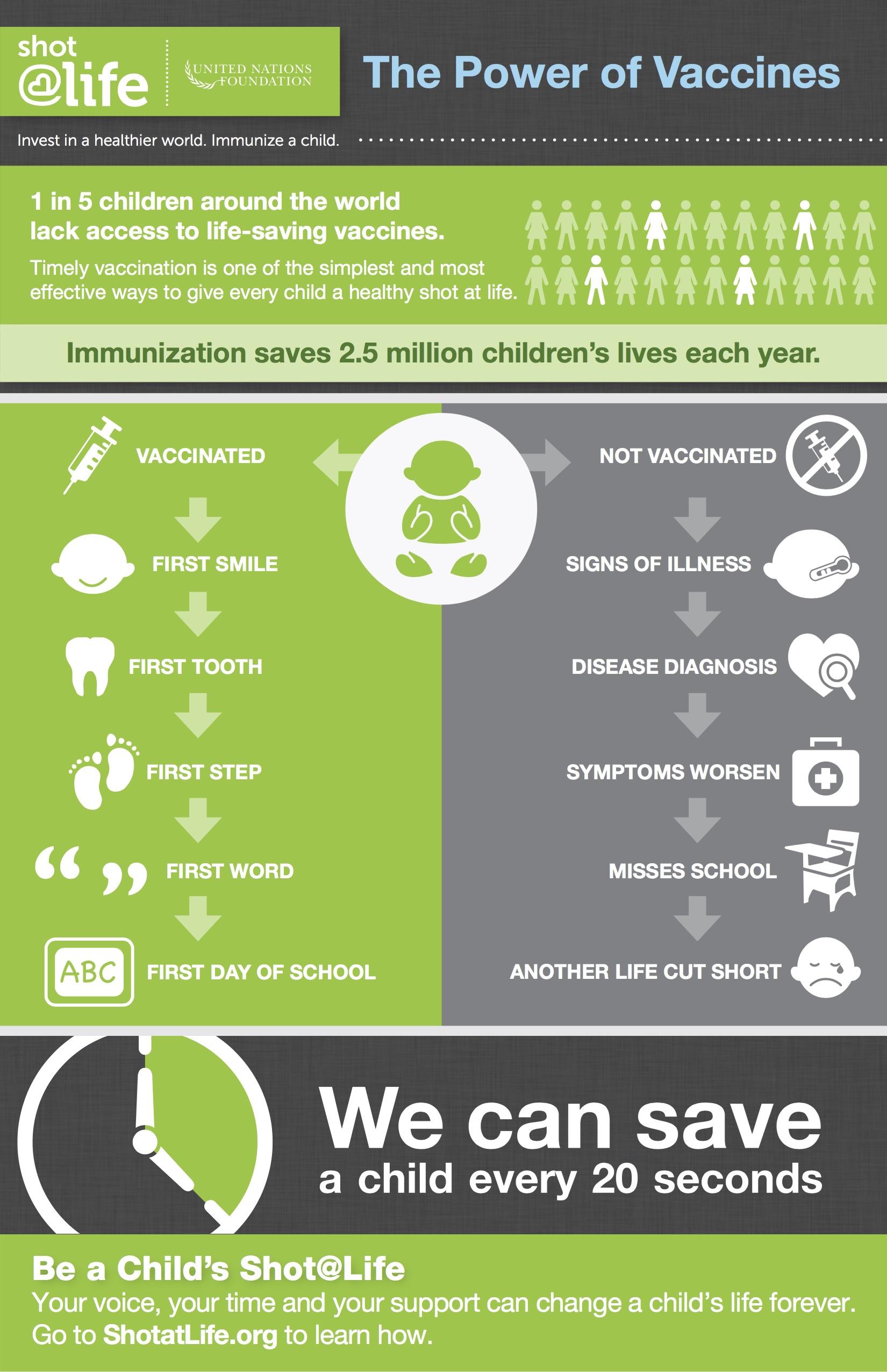 vaccines infographic