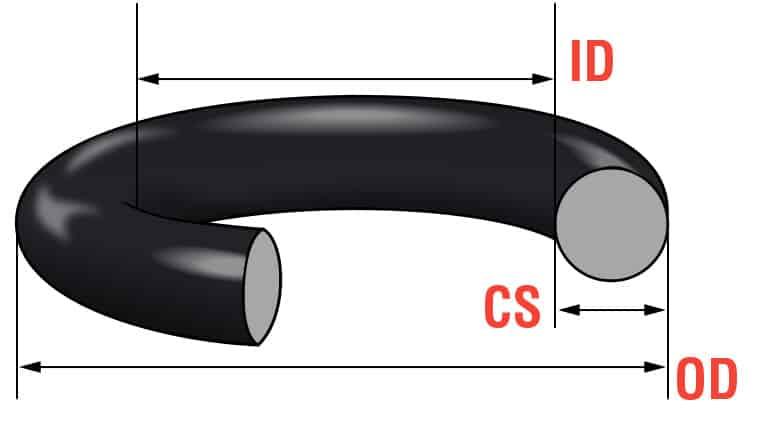 O-Ring Size Charts \u2013 AS 568, ISO 3601, JIS B 2410, Metric O-ring
