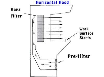 hepa filter diagram